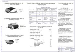 1.Технико-экономическое обоснование разработки механизированной технологической линии по производству варёной колбасы А1