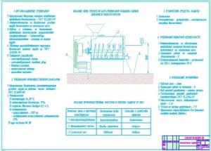 1.Безопасность труда с обозначением опасных зон смесителя для смешивания плодово-ягодной добавки и подсластиля А1