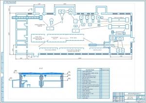 1.План электроремонтного цеха, схема грузопотоков А1