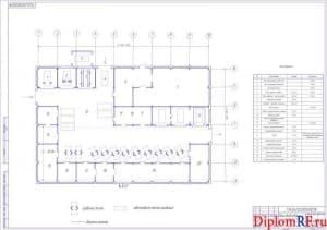 Чертёж планировки производственного помещения СТО (формат А1)