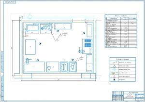 1.Чертеж производственная планировка участка по обслуживанию и ремонту газового оборудования А1