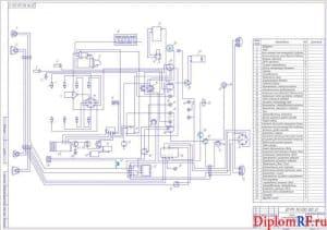 Чертёж схемы электрооборудования автомобиля (формат А1)