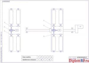 Чертеж схемы кинематической стенда тормозного (формат А1)