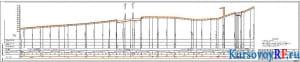 Чертеж продольного профиля трассы газопровода от ПК7+95 до ПК18+64 наружных сетей газоснабжения