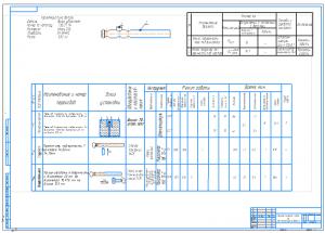 1.Технологическая карта на восстановление детали валик удвоителя А1