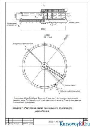 Расчетная схема радиального вторичного отстойника