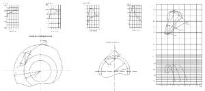 2.Расчетные графики