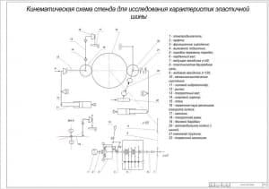 Чертеж кинематическая схема стенда для исследования характеристик эластичной шины