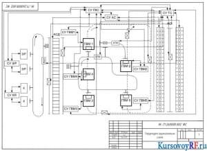Структурно-функциональная схем