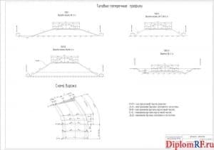 Схема типовые поперечные профили (формат А1)
