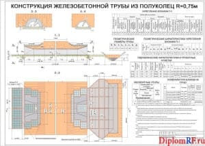 Чертеж конструкция железобетонной трубы (формат А )