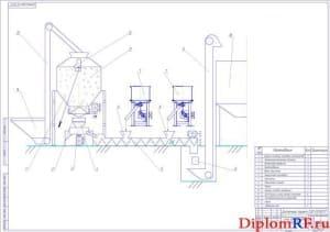 Предлагаемая технологическая схема комбикормового агрегата (формат А1)
