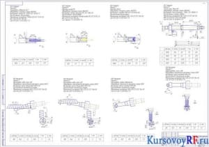 Чертеж  технологические операции изготовления грибковой фрезы – 3 листа (формат 3хА1)