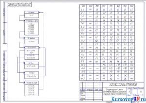 Структурная схема автоматизации взбивания зефирной массы под давлением
