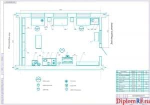 Чертёж существующей планировки электротехнического отделения (формат А1)