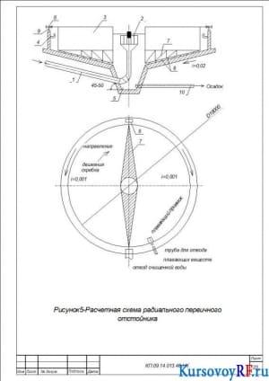 Расчетная схема радиального первичного отстойника 2