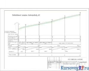 Чертеж продольный профиль водопровода В1