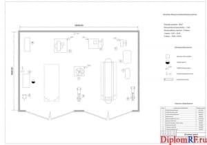 Чертеж планировки шиномонтажного участка до реконструкции (формат А1)
