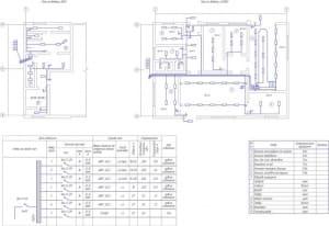 2.Планировочный чертеж ремонтной мастерской. Электрическое освещение