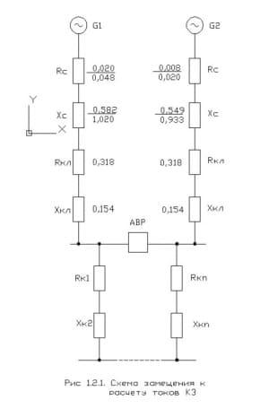2.Схема замещения к расчету токов КЗ