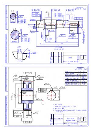 2.Рабочие чертежи деталей: вал и зубчатое колесо 2хА3