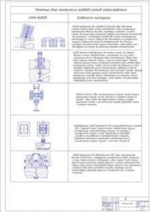 Патентный обзор (ф.А1)
