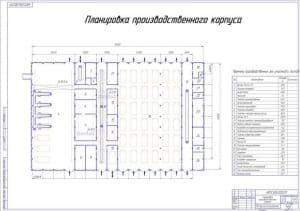 Чертеж Планировка производственного корпуса (А1)