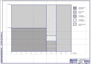 Годовой график загрузки ремонтной мастерской (формат А1)