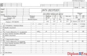 Чертеж карты операционной 020 (формат А4)