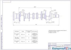 Процесс восстановления деталей ЗМЗ-53