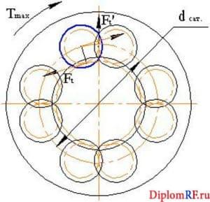 Фрагмент расчетной схемы дифференциала