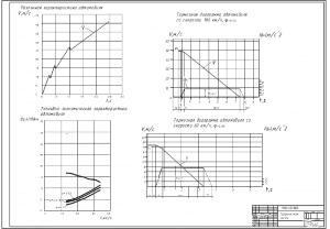 2.Графики: разгонная характеристика, топливно-экономическая характеристика, тормозные диаграммы легкового автомобиля со скоростей 180 и 60 км/ч