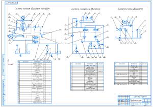 3.Гидравлические системы: питания двигателя топливом, охлаждения и смазки двигателя А1