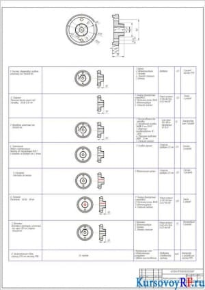 Карта ремонта ступицы