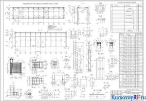 План на отметке 0.000, разрезы 1-1и 2-2, колонна К2