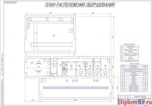 Чертеж плана распределения оборудования (формат А1)