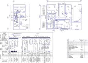 3.Силовое оборудование ремонтной мастерской