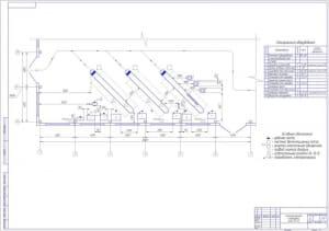 3.Технологическая планировка зоны ТО-С2 А1