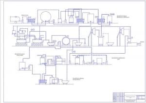 3.Аппаратурно-технологическая схема А1
