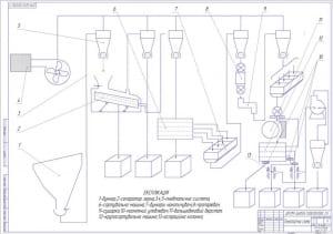 3.Технологическая схема А1