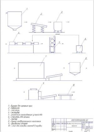3.Обоснование схемы технологического процесса А1