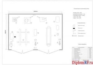 Чертеж планировки шиномонтажного участка после реконструкции (формат А1)