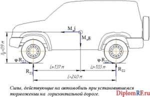 Фрагмент автомобиля УАЗ