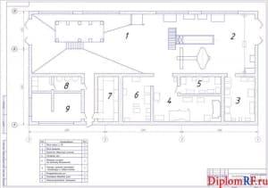 Чертеж производственной планировки мастерской (формат А1)