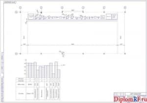 Чертеж планировки участка обработки дисковых модульных фрез (формат А1)