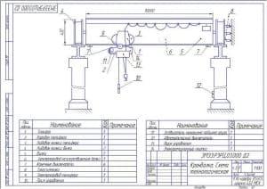 Чертёж схемы технологической кранбалки (формат А3)