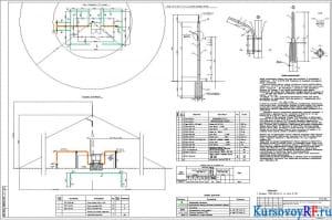 Чертеж площадки узла ГРПН-300-6-1,2 молниезащита и заземление наружных сетей газоснабжения