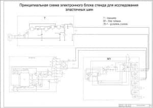 Чертеж принципиальная схема электронного блока стенда для исследования эластичных шин