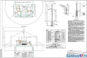 Чертеж плана площадки ГРПШ-13-2НУ1 и ГРПШ-32К/10. Молниезащита и заземление наружных сетей газоснабжения