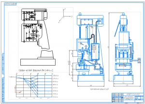 3.Чертеж общего вида станка специального вертикально-сверлильного 2С150 на формате А1